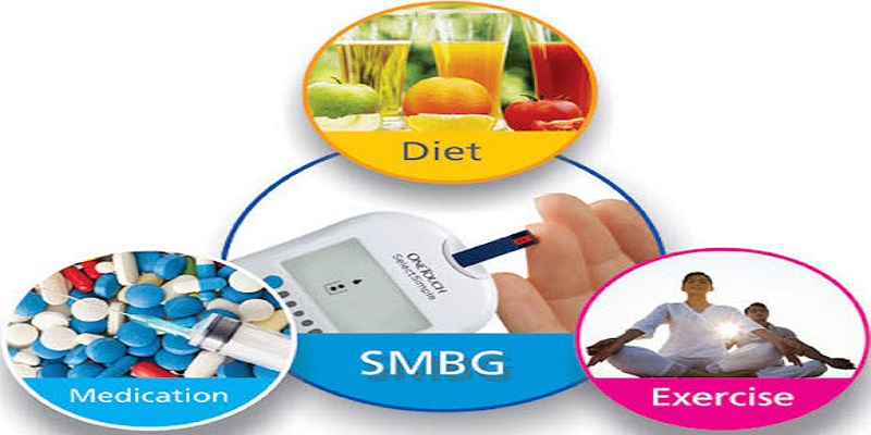 Diabetes Diagonistic Market - Analysis & Consulting (2018 -2024)